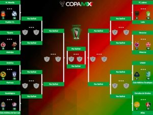 Así quedan los Octavos de final de la Copa MX