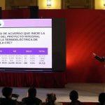 Avala 59.5% termoeléctrica en Morelos