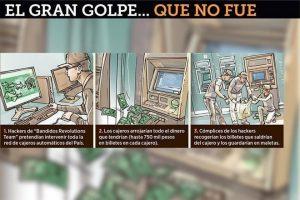 Frustran robo simultáneo en 2 mil cajeros en México