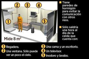 Así es la celda que le espera a 'El Chapo'