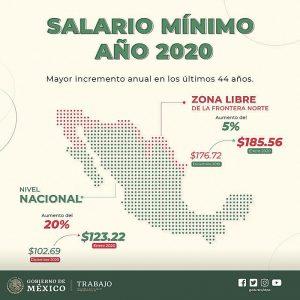 Sube salario mínimo a $185.56 en la frontera