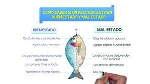 Revise su pescado antes de consumirlo