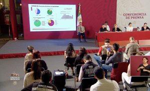Coronavirus México: confirman 585 casos positivos hoy jueves 26 de marzo