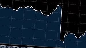 Dow Jones registra caída histórica