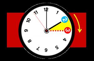 ¿Qué hora es en Nuevo Laredo?