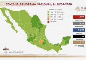 Coronavirus México: confirman 1378 casos positivos hoy miércoles 1 de abril
