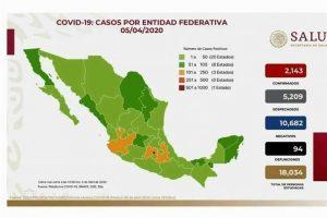 Covid-19: Suman 94 muertos en México y 2,143 contagiados