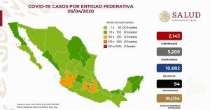 Casos de coronavirus en México por estado