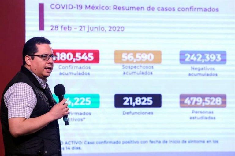 Rebasa México las 21 mil muertes por Covid-19