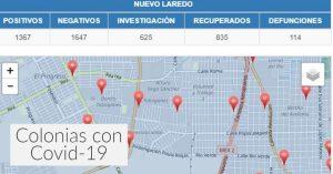Colonias de Nuevo Laredo con más contagios de Covid-19 hoy 26 de julio