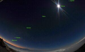 Hoy se podrá apreciar la alineación de Júpiter, Saturno, Mercurio y la Luna