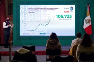 Récord de contagios de COVID-19 en México: 21 mil 366 en un día