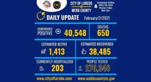 Covid-19: Llegan a 650 fallecimientos acumulados en Laredo, Texas
